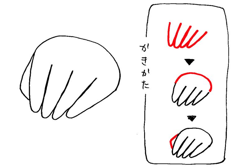これが描ければなんとかなる手のイラストtop3